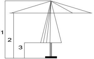 parasol diagram