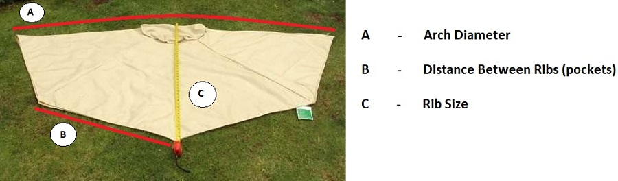 measuring a folded canopy on the ground