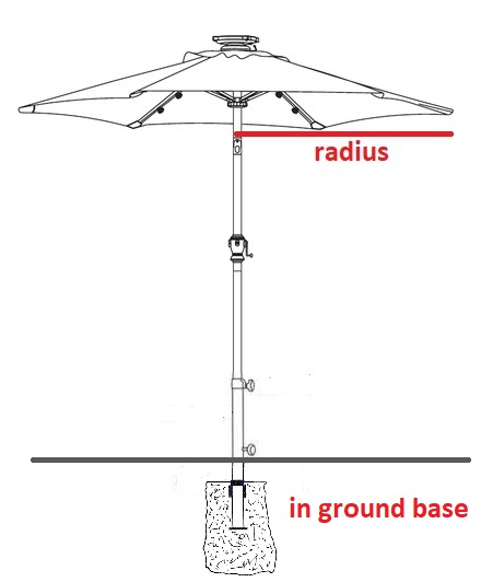parasol diagram with in ground base
