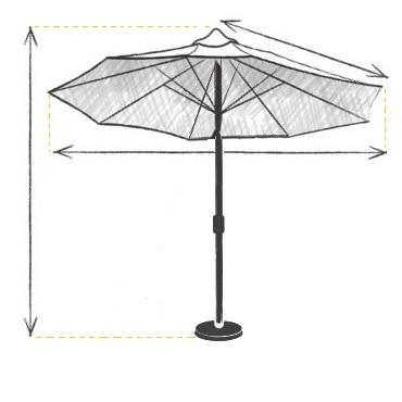 parasol diagram with sizes