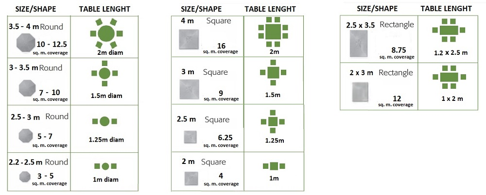 size and table shape for square, round and rectangle parasols