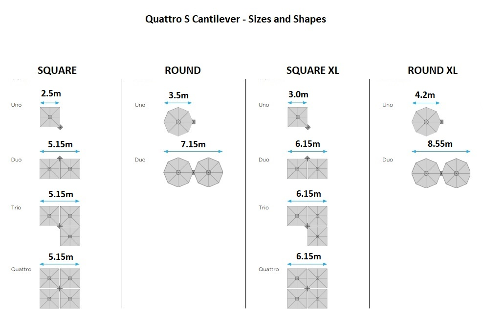 sizes and shapes of quattro s parasol